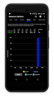 Network Cell Info – Signal & Speed Test 7