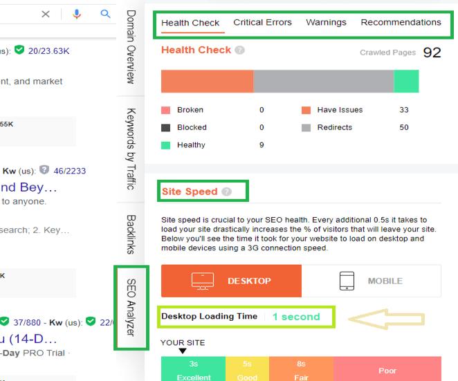ubersuggest SEO analyzer