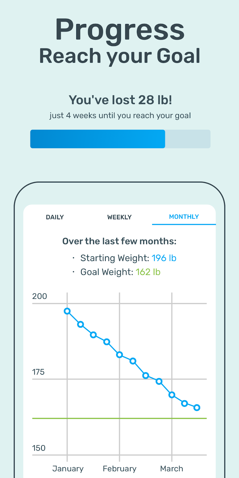 YAZIO Calorie Counter, Nutrition Diary & Diet Plan Screenshot 4