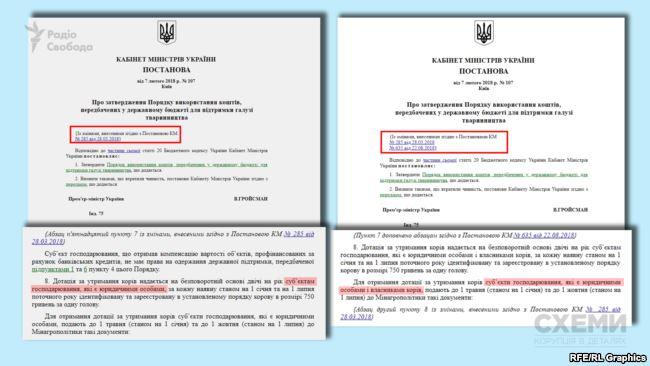Правила гри уряд змінив уже після того, як подібні до «Макарчика» кооперативи вже подали документи