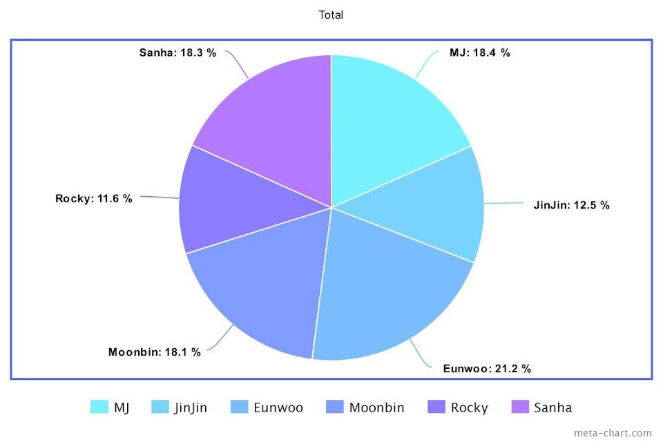 meta-chart - 2021-04-10T114816.695