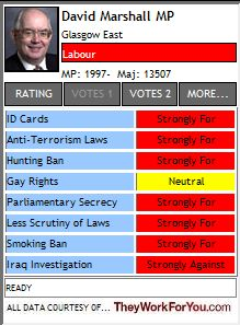 David Marshall MP