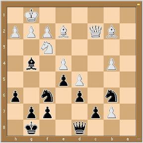 Mariam Danelia vs Sophie Seeber, European Chess rd 3