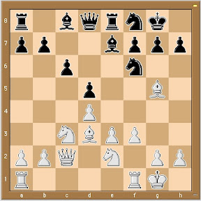 Queens Gambit Exchange Variation Chess Opening