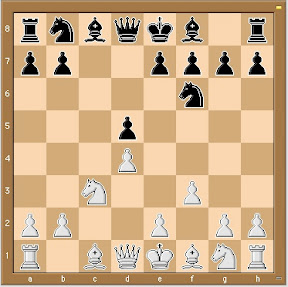 Hawkins vs Coathup Slav Chess after 5. f3