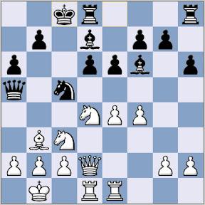 Rublevsky vs Ponomarinov Candidates Chess