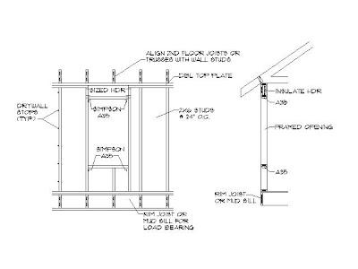 Advanced Framing Details - I Stock House Plans