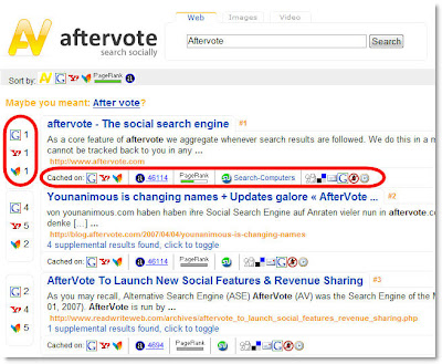 Tech Thoughts: Aftervote informative search results