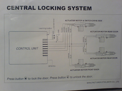 remote central locking vehicle keyless entry wiring central locking system wiring diagram #6