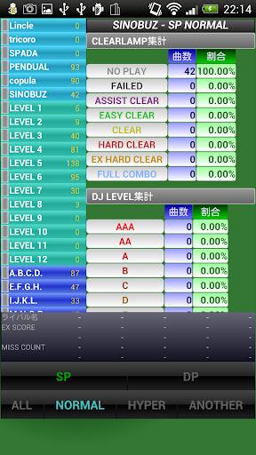 玩免費工具APP|下載Score Repository SINOBUZ app不用錢|硬是要APP