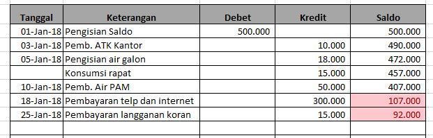cara membuat laporan keuangan dengan excel 2007