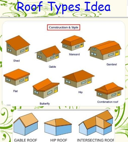 Roof types idea android apps on google play for What kind of roof do i have