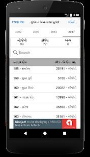 2017 Gujarat Election - náhled