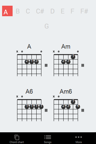Guitar guitar chords bakit ba : FREE OPM Chords version3 Download