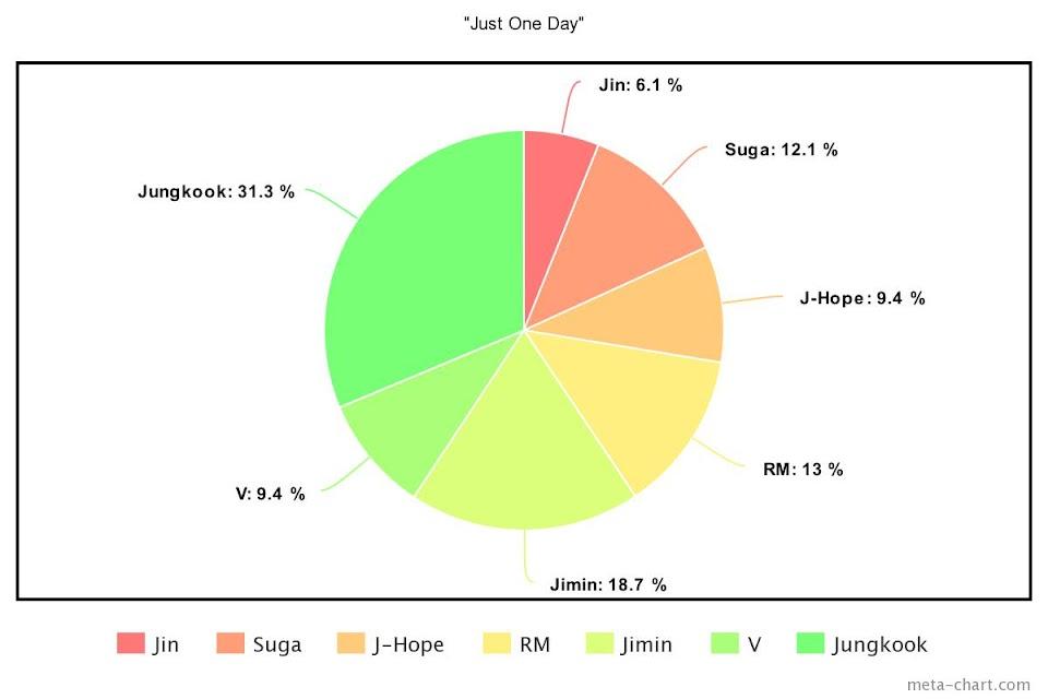 meta-chart - 2021-02-17T195315.093