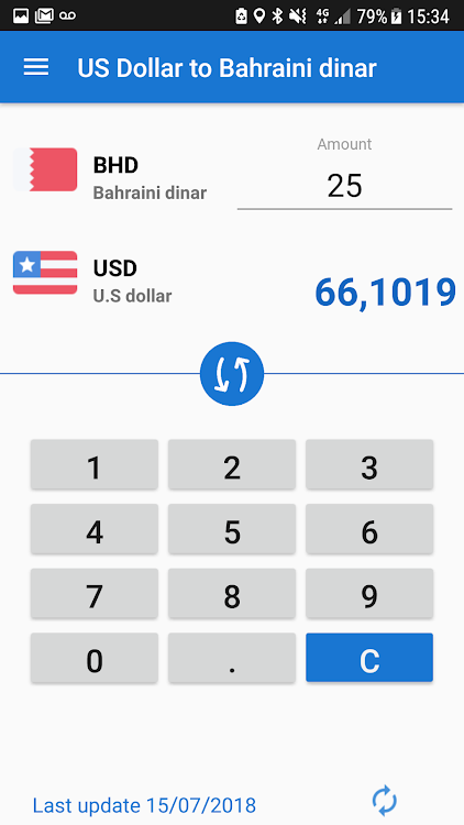 Us Dollar To Bahraini Dinar Usd