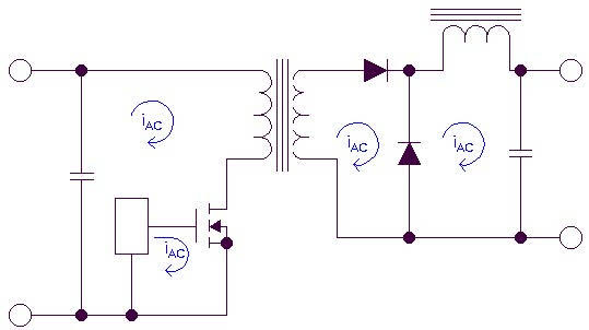 High di/dt loops on a forward converter