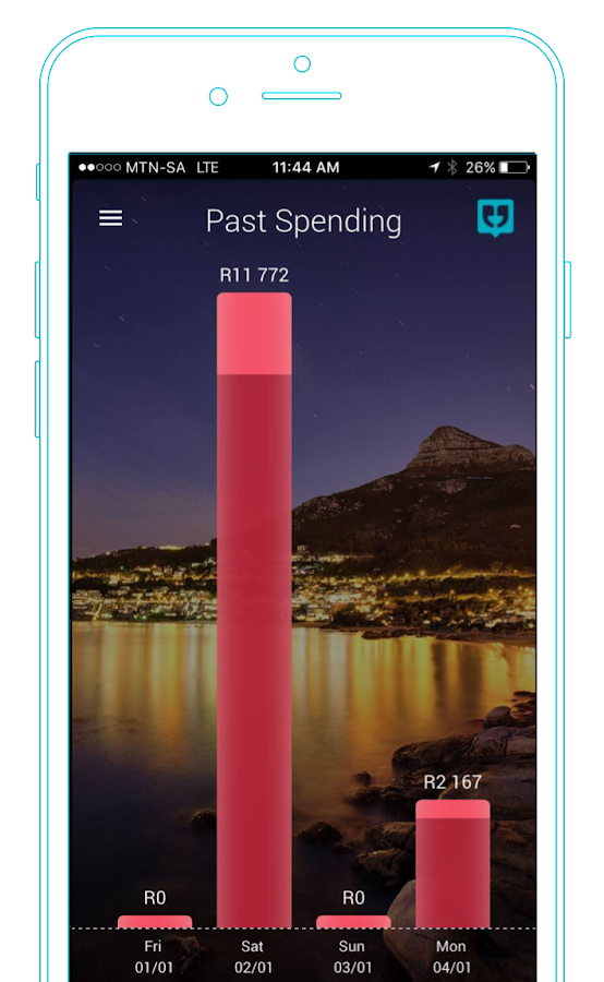 Moneysmart SA: Spending App- screenshot
