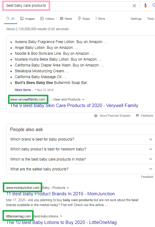 Keyword research for seo For organic search