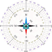 Scout Compass 2