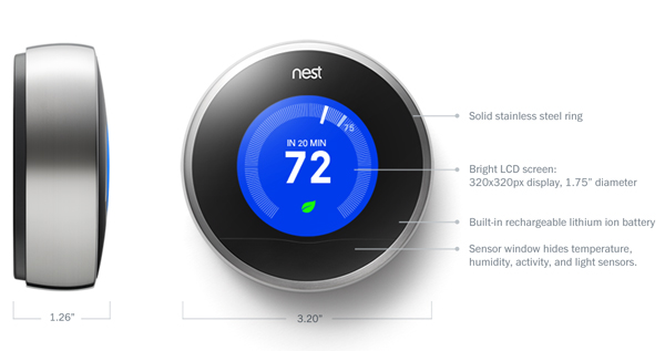 Nest thermostat gen 2 specs