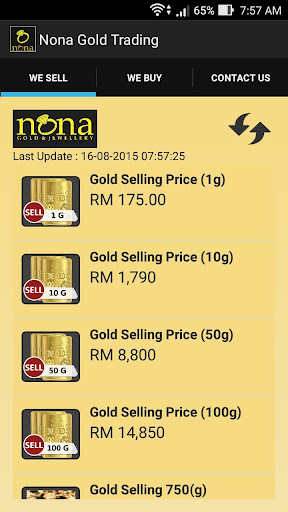 Nona Gold Trading