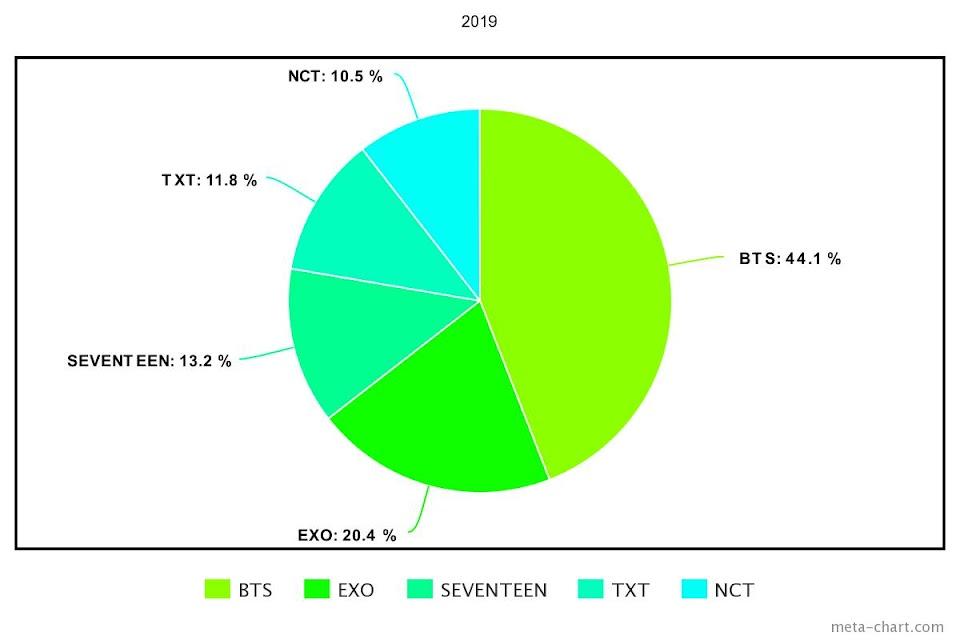meta-chart - 2021-03-10T193743.892