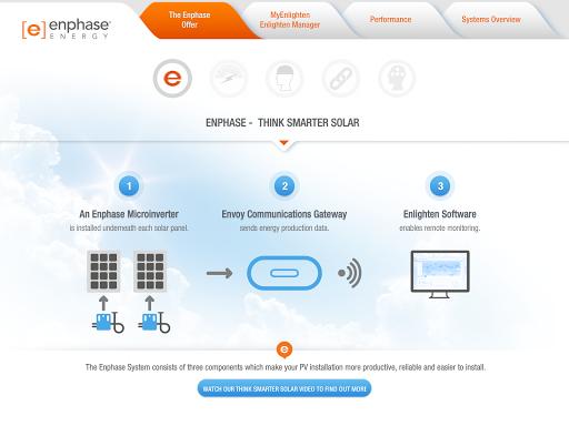 Smarter Solar 1.0.7 screenshots 2