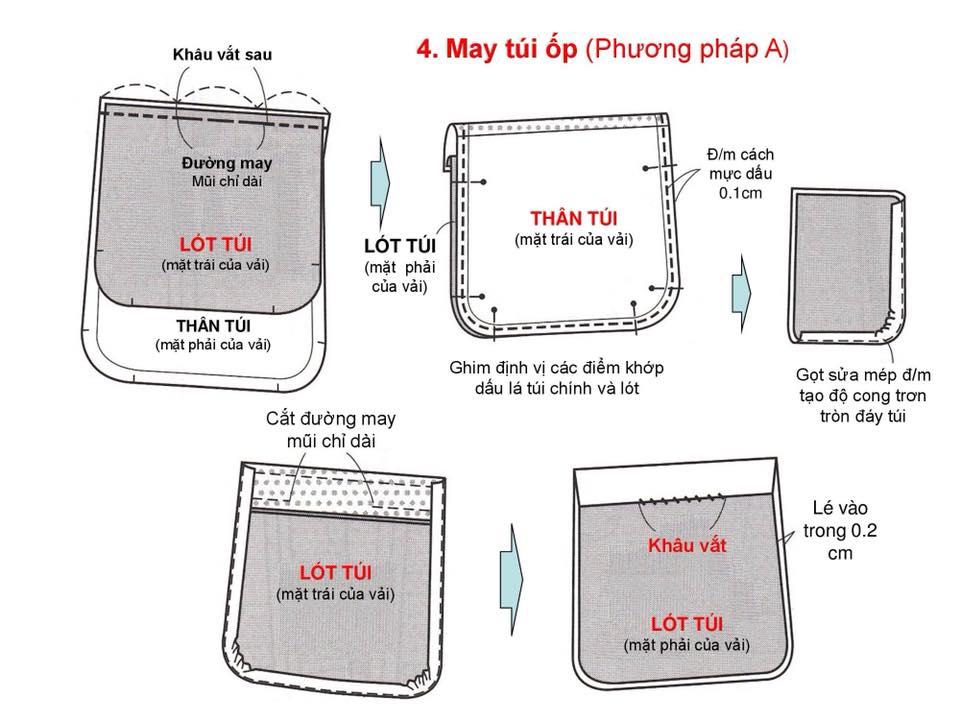 Bảng Size Thông Số Chuẩn Áo VEST NAM-NỮ Và Hướng Dẫn Cách Ráp Áo VEST 9