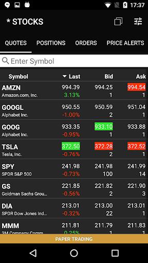 ETNA Trader Mobile screenshot 1