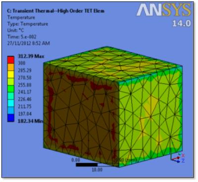 ANSYS Нефизичное распределение температур