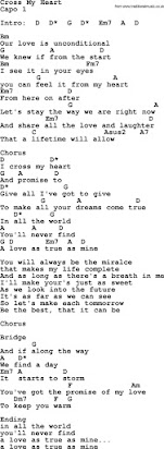 The promise of love chords