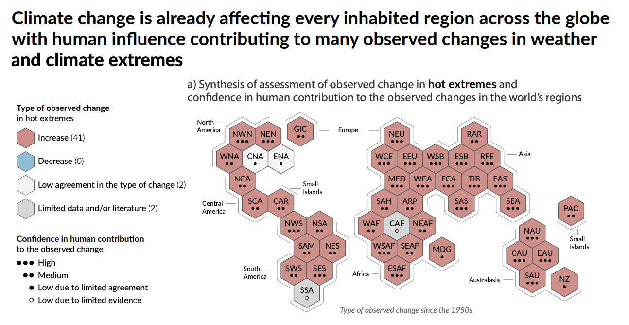 observed changes in hot extremes