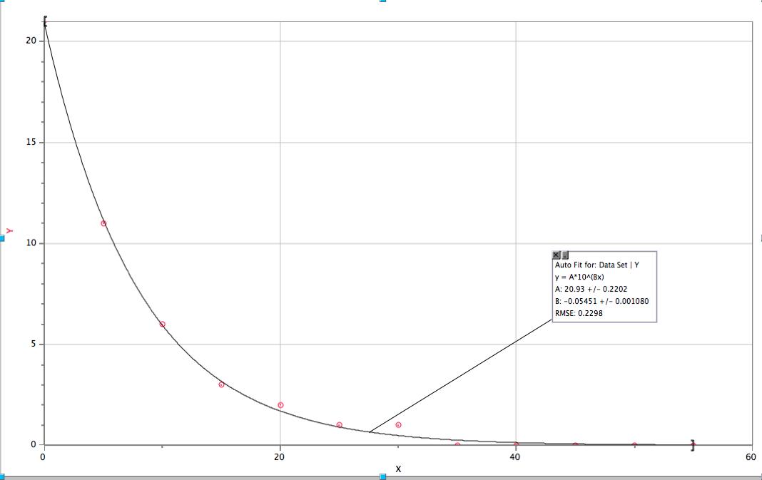Actual graph.png