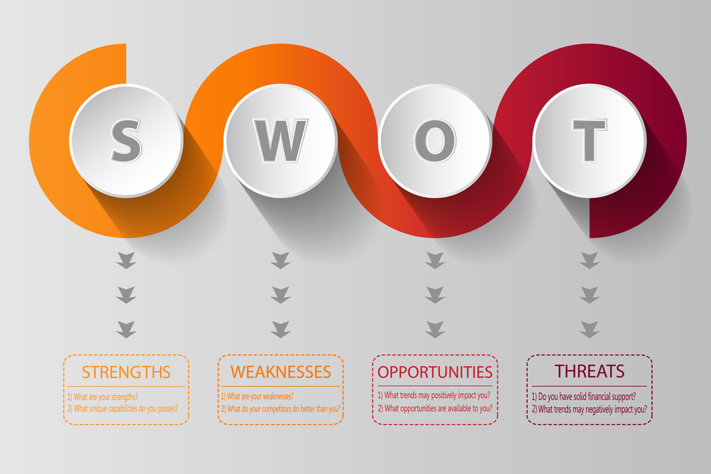 swot-analysis-marketing-plan