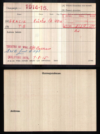 Theodore Byrne Gracie's Medal Index Card