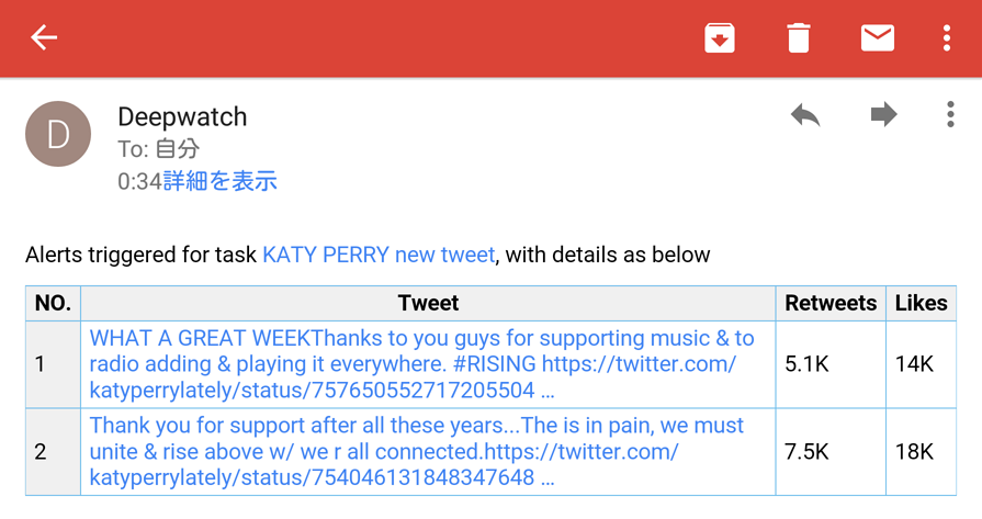 Notification email on KATY PERRY new tweet