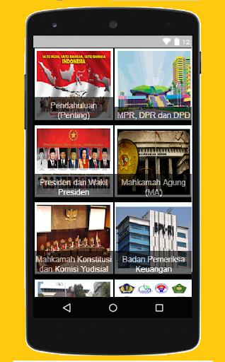 Tes Wawasan Kebangsaan (TWK)  CPNS Terbaru 2018 3.0 screenshots 3