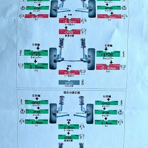 RAV4 MXAA54のカスタム事例画像 KOmatsuさんの2020年08月19日22:21の投稿