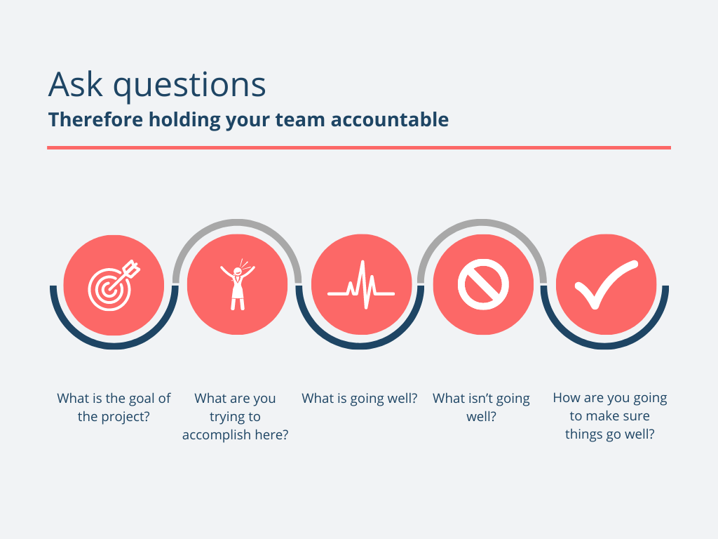 In order to instil accountability, almost everything can be rephrased as a question.