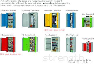 Photo: Industrial Cupboards