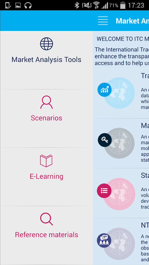 ITC Market Analysis Tools: captura de pantalla