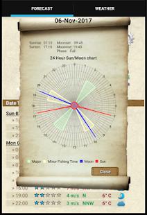Fishing Zodiac - náhled