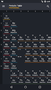 Periodic Table 2018 PRO 0.1.41 (Patched)