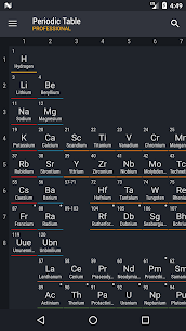 Periodic Table 2020 PRO – Chemistry 1