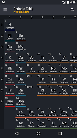periodic table 2018 pro screenshot - Periodic Table Droid Apk