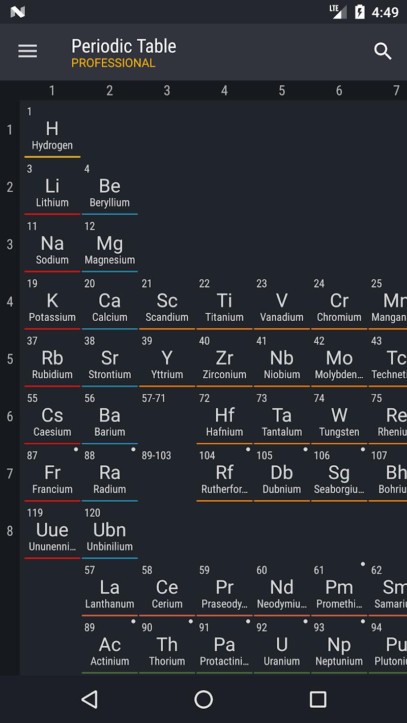 Periodic Table 2018 PRO Screenshot