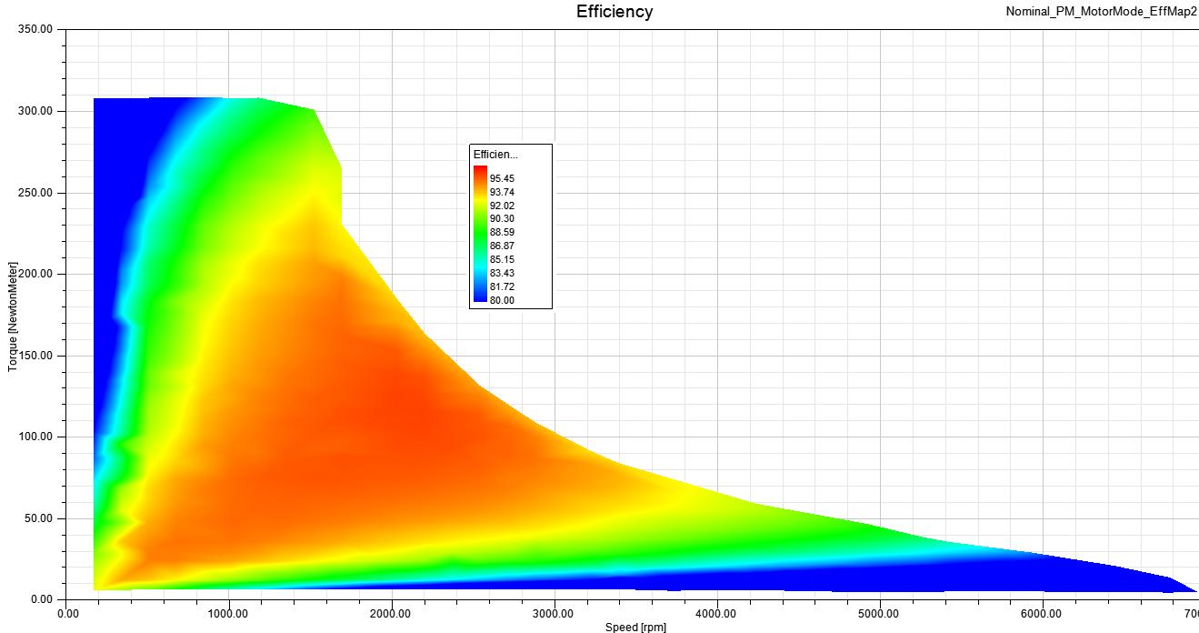ANSYS зависимость коэффициента полезного действия для машины с ротором на постоянных магнитах от скорости и крутящего момента