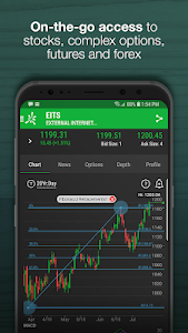 Download TD Ameritrade Trader: Trade  Invest  Buy & Sell  From A2Z