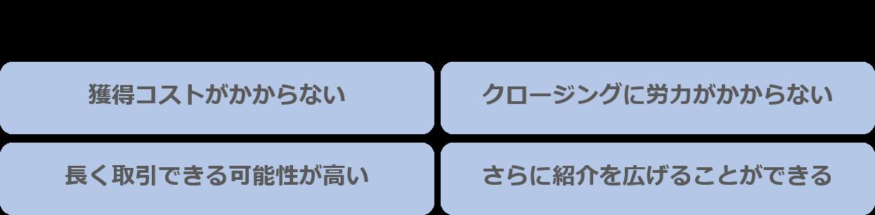 紹介営業のメリット